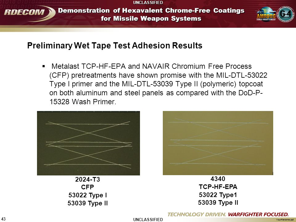 UNCLASSIFIED 43 Yourfilename.ppt Preliminary Wet Tape Test Adhesion Results  Metalast TCP-HF-EPA and NAVAIR Chromium Free Process (CFP) pretreatments