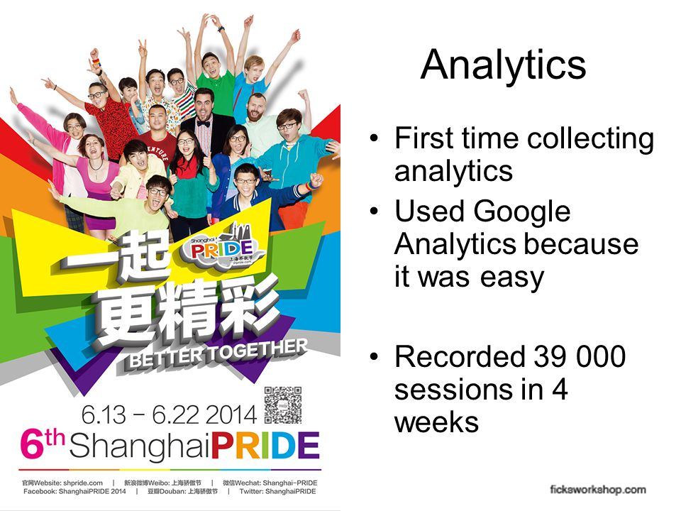 Analytics First time collecting analytics Used Google Analytics because it was easy Recorded 39 000 sessions in 4 weeks