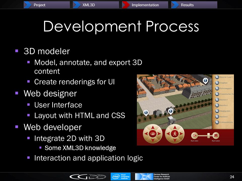 Development Process  3D modeler  Model, annotate, and export 3D content  Create renderings for UI  Web designer  User Interface  Layout with HTML and CSS  Web developer  Integrate 2D with 3D  Some XML3D knowledge  Interaction and application logic 24 ProjectXML3DImplementationResults