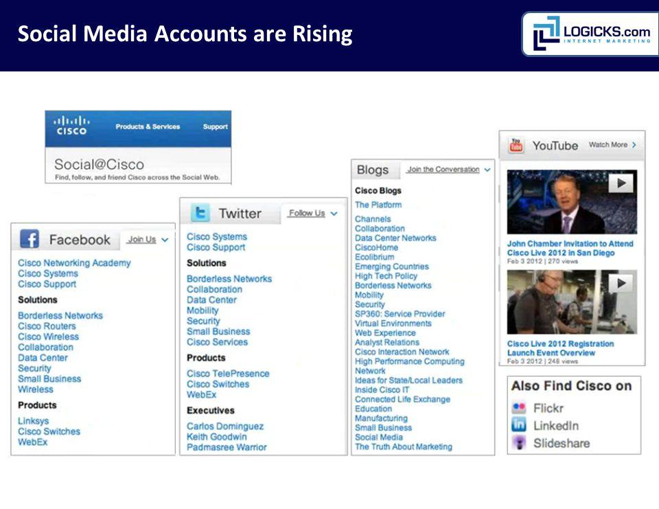 Social Media Accounts are Rising