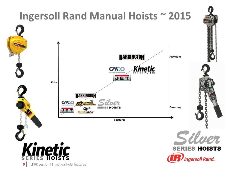 ILE PK session #1, manual hoist features 9 Ingersoll Rand Manual Hoists ~ 2015 Silver SERIES HOISTS