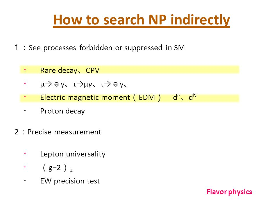 ・ Lepton universality ・ ( g−2 ) μ ・ EW precision test 1: See processes forbidden or suppressed in SM ・ Rare decay 、 CPV ・ μ→ e γ 、 τ→μγ 、 τ→ e γ 、 ・ E