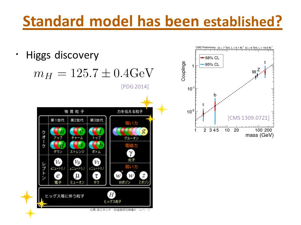 Standard model has been established ? ・ Higgs discovery [PDG 2014] [CMS 1309.0721]