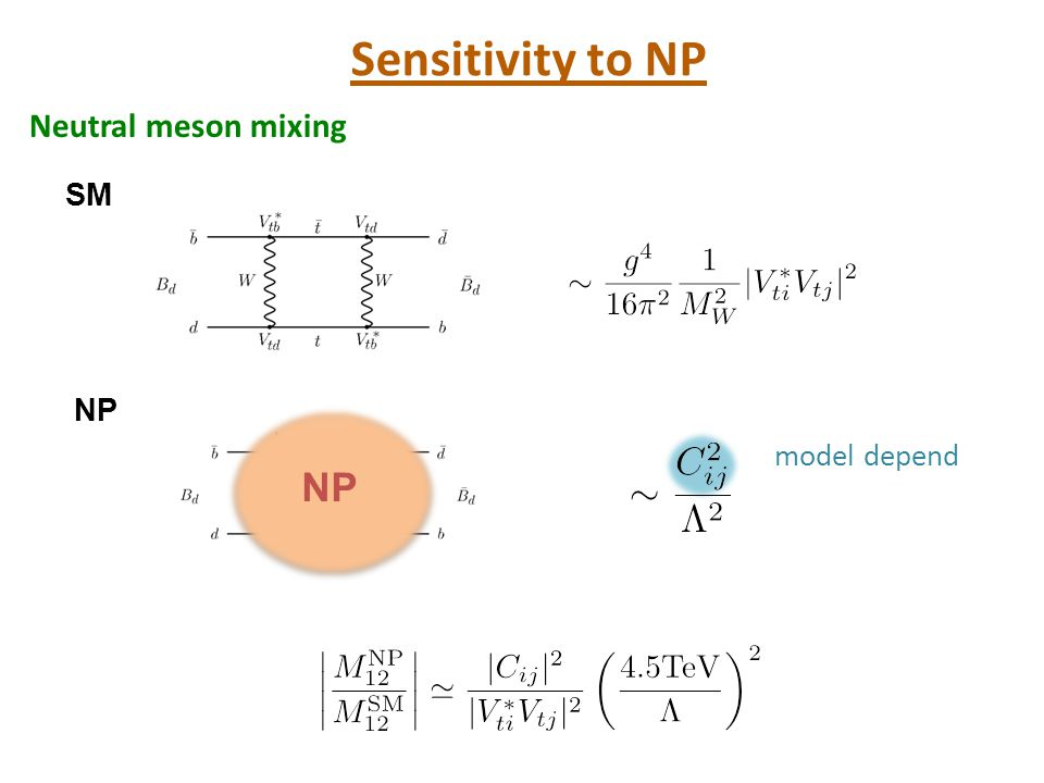 NP SM NP model depend Sensitivity to NP Neutral meson mixing