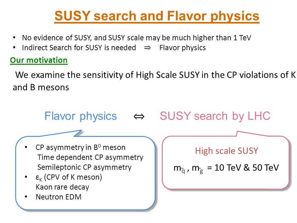 Flavor physics ⇔ SUSY search by LHC CP asymmetry in B 0 meson Time dependent CP asymmetry Semileptonic CP asymmetry ε K (CPV of K meson) Kaon rare dec