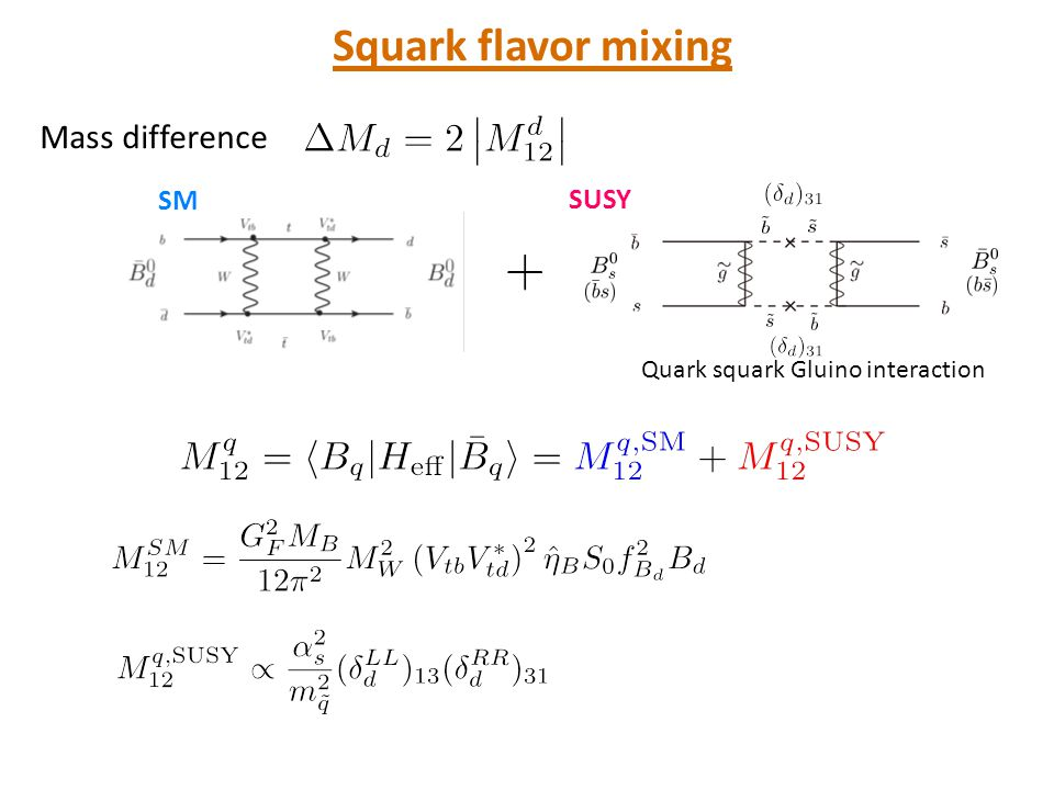 SUSY SM Squark flavor mixing Mass difference Quark squark Gluino interaction