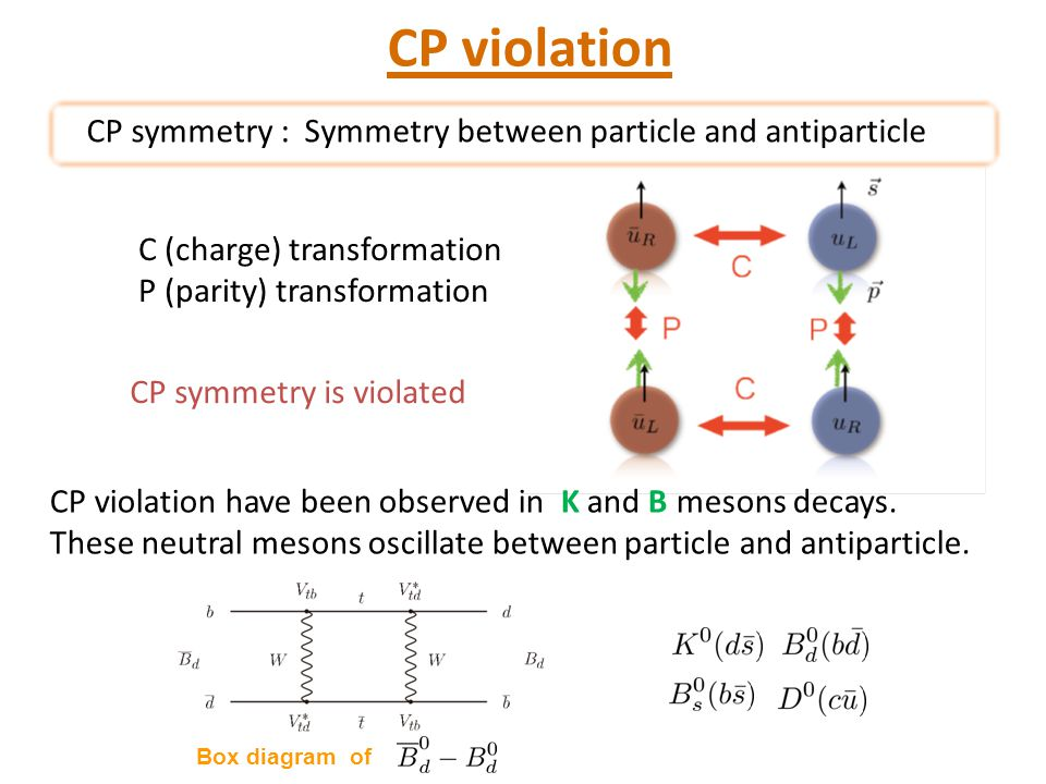 CP symmetry : Symmetry between particle and antiparticle Neutral meson mixing CP violation have been observed in K and B mesons decays. These neutral