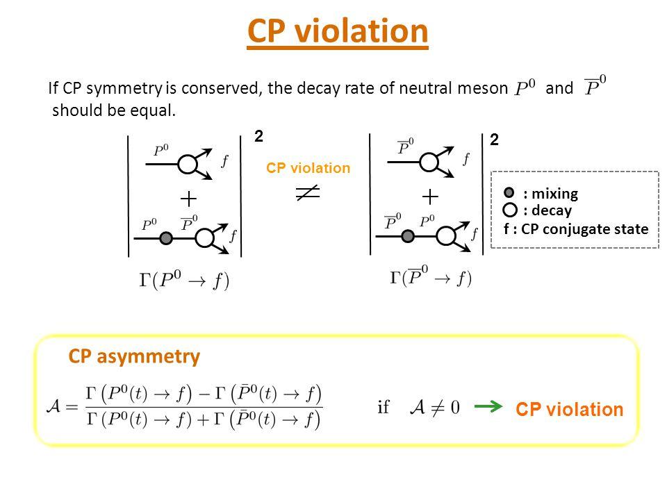 フレーバー固有状態と質量固有状態のずれ フレーバーを変える 1 つの複素位相 CP 対称性を破れを引き起こす Mass eigenstate basis CP violation in SM Deviation between flavor eigenstate and mass eigenstate ⇒ change flavor One complex phase ⇒ induce CP violation CKM matrix (wolfenstein parametrization, λ(Cabbibo angle)~0.2)