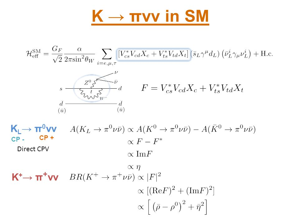 CP - CP + K L → π 0 νν K + → π + νν Hadronic matrix element, isospin relation K to pinunu Relation K to pinunu deference K → πνν in SM Direct CPV
