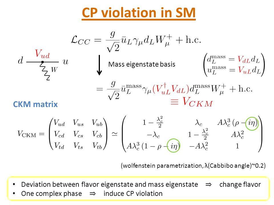 Unitarity : Im Re K meson system ( d-s system ) 三辺が同オーダーの B 中間子系が最も見やす い( Im が大きい) CP violation in SM CKM matrix The unitarity triangle B meson system ( d-b system ) Bs meson system ( s-b system )