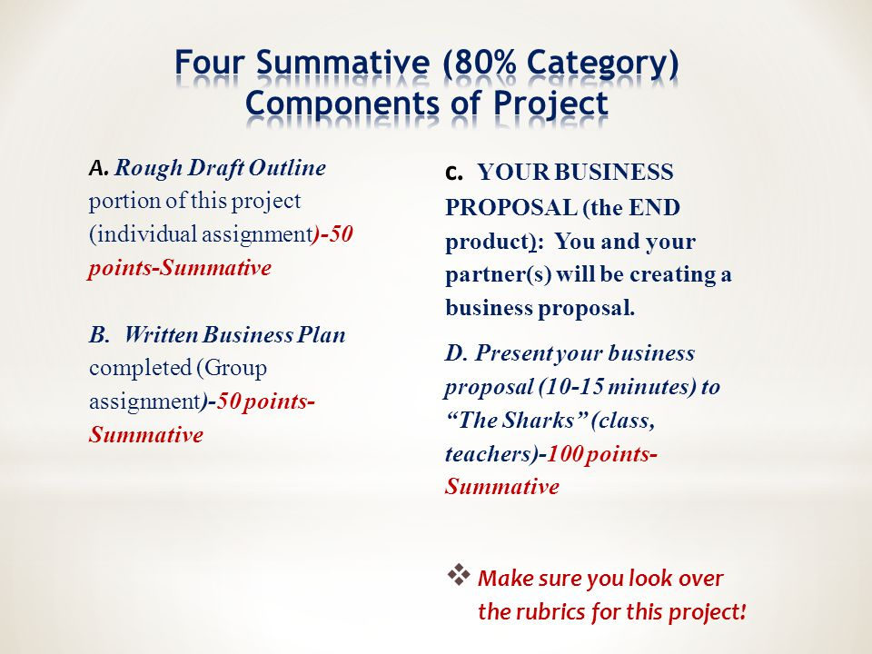  Your task is to develop a fictional company which specializes in one particular product and create a 8-10 page written/typed Business Plan for that business/product and create a Group Persuasive Presentation (10-15 min.) using technology.