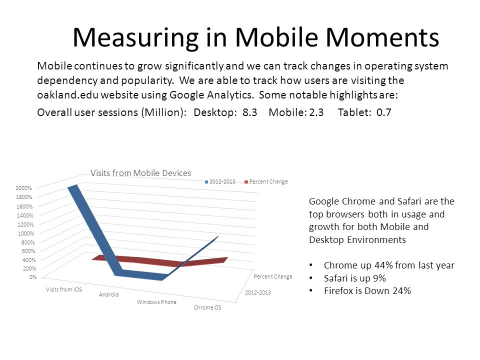 Measuring in Mobile Moments Mobile continues to grow significantly and we can track changes in operating system dependency and popularity. We are able