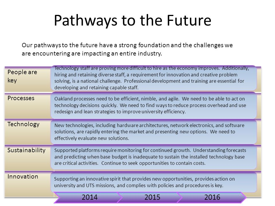 Pathways to the Future Technology staff are proving more difficult to hire as the economy improves. Additionally, hiring and retaining diverse staff,