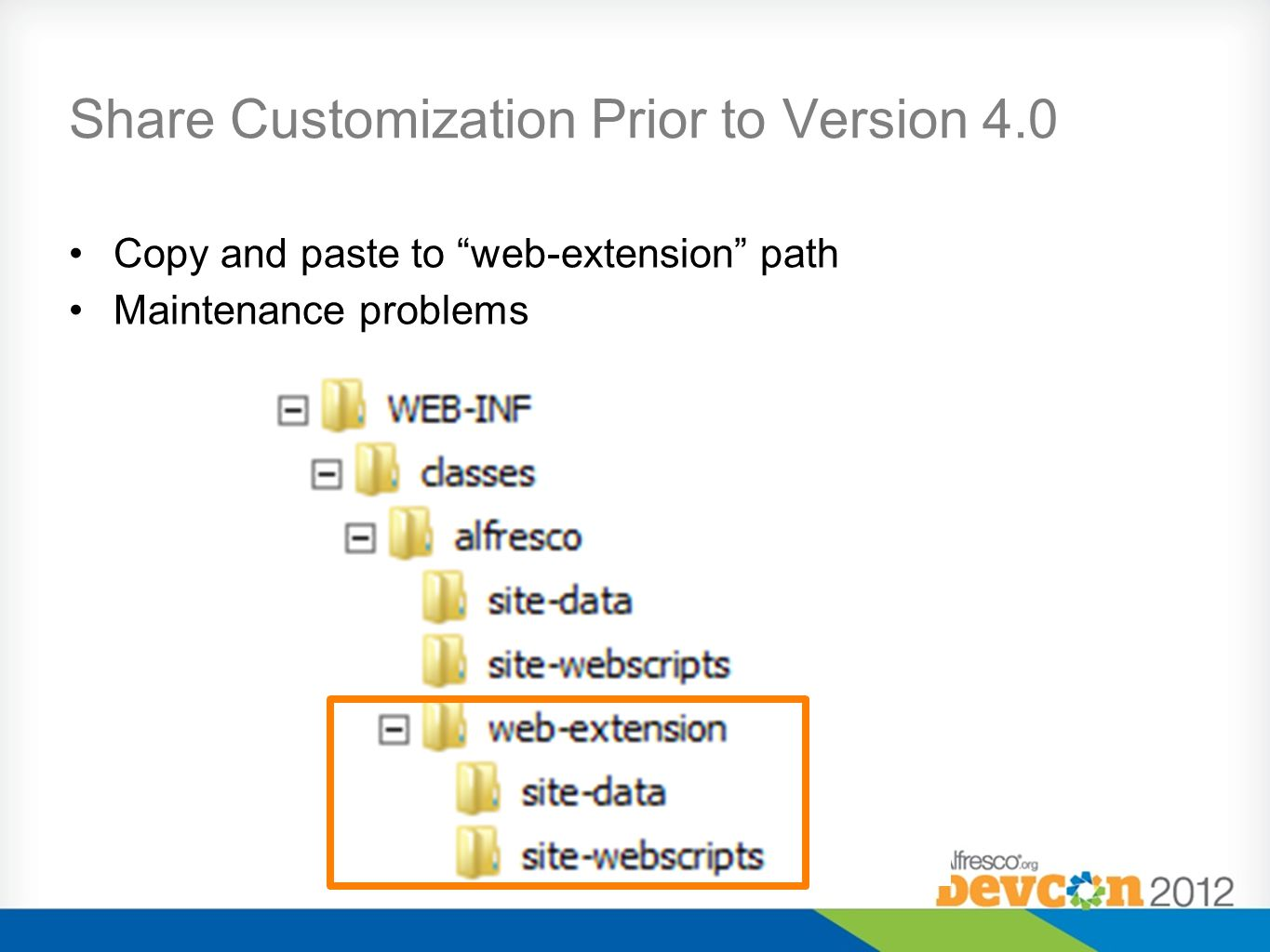 Share Customization in version 4.0 Extensibility Model introduced into Surf Extension Module configuration Sub-Components Customizations SurfBug Document Library specific extension points