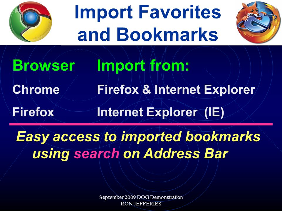 September 2009 DOG Demonstration RON JEFFERIES Import Favorites and Bookmarks BrowserImport from: ChromeFirefox & Internet Explorer FirefoxInternet Explorer (IE) Easy access to imported bookmarks using search on Address Bar