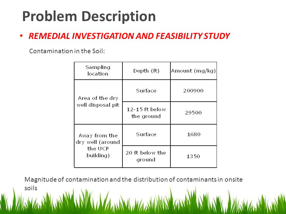 Problem Description REMEDIAL INVESTIGATION AND FEASIBILITY STUDY Contamination in the Water: Technical aquifer information and magnitude of contamination in aquifers.