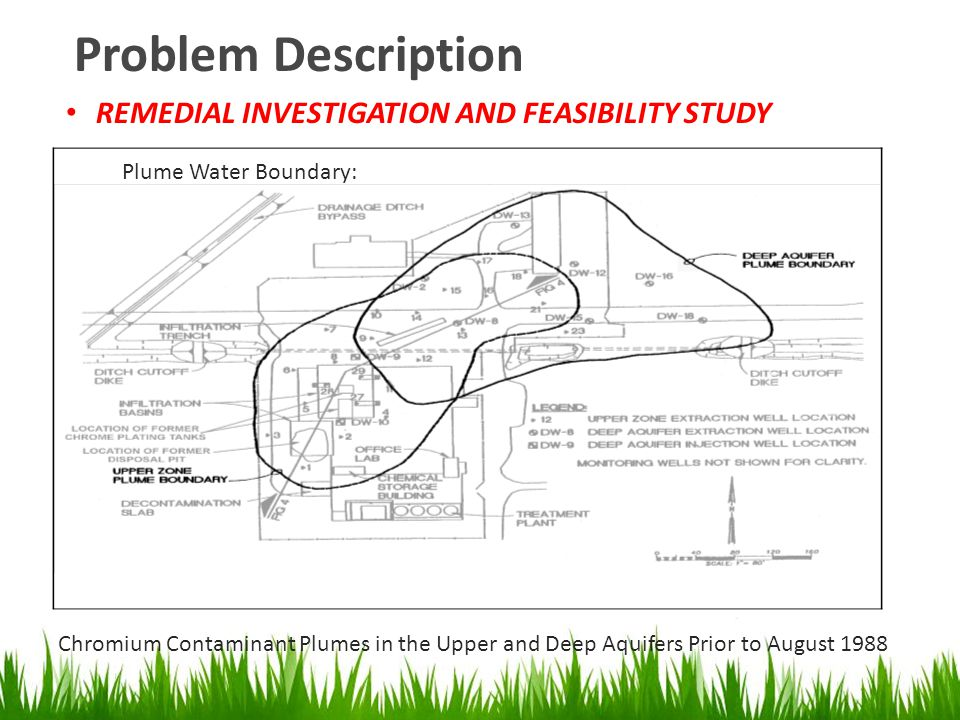 Possible Solution (Land Remediation) OBJECTIVES Reduce amount of toxic Reduce volume of waste generated.