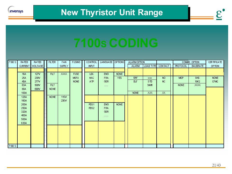 21/43 New Thyristor Unit Range 7100 S CODING