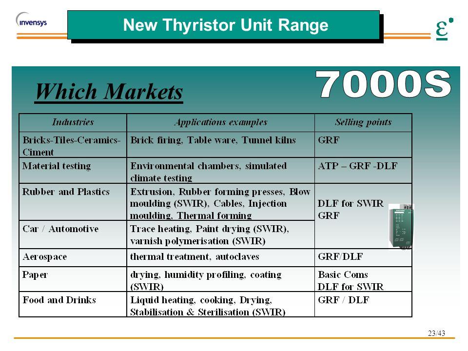 23/43 New Thyristor Unit Range Which Markets