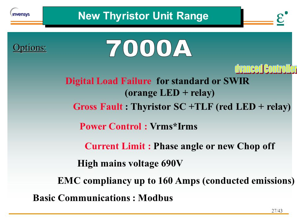 27/43 New Thyristor Unit Range Options: Digital Load Failure for standard or SWIR (orange LED + relay) Gross Fault : Thyristor SC +TLF (red LED + relay) Power Control : Vrms*Irms EMC compliancy up to 160 Amps (conducted emissions) Basic Communications : Modbus High mains voltage 690V Current Limit : Phase angle or new Chop off