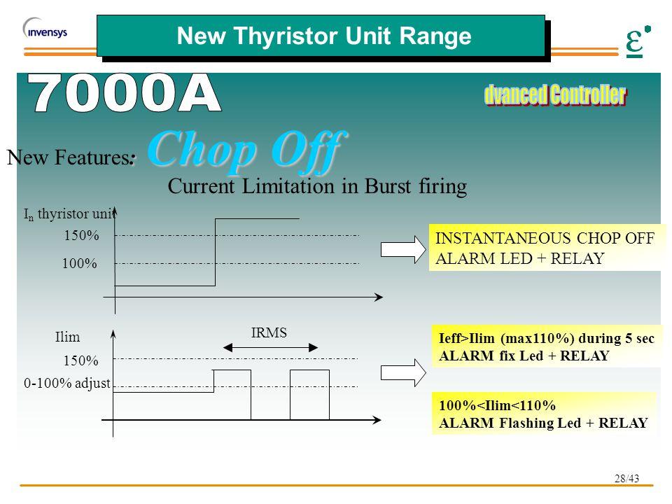 28/43 New Thyristor Unit Range I n thyristor unit 150% 100% INSTANTANEOUS CHOP OFF ALARM LED + RELAY Ilim 150% 0-100% adjust IRMS Ieff>Ilim (max110%) during 5 sec ALARM fix Led + RELAY 100%<Ilim<110% ALARM Flashing Led + RELAY Current Limitation in Burst firing : Chop Off New Features: Chop Off