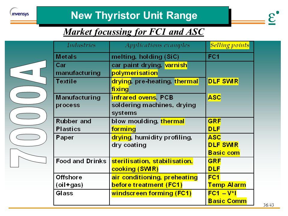 36/43 New Thyristor Unit Range Market focussing for FC1 and ASC
