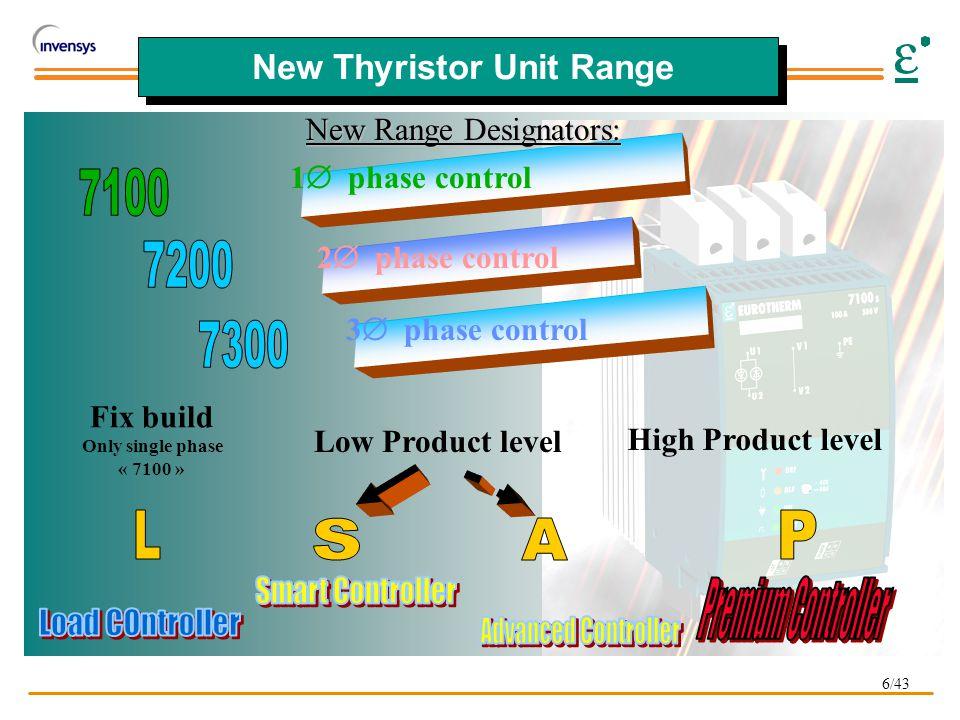 6/43 New Thyristor Unit Range 1  phase control 2  phase control 3  phase control Low Product level High Product level Fix build Only single phase « 7100 » New Range Designators:
