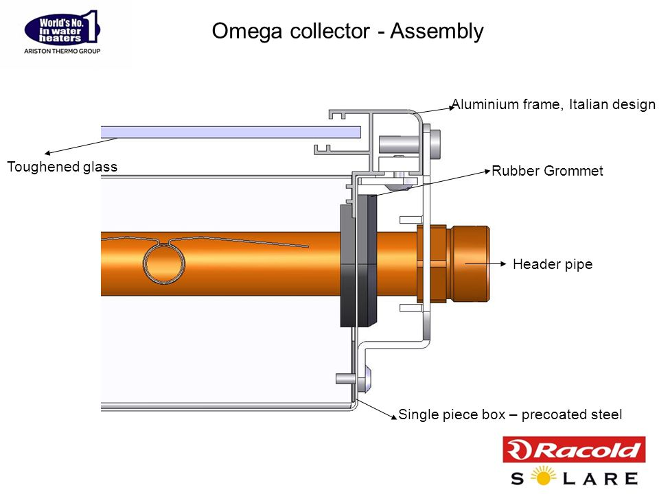 Omega collector - Assembly Toughened glass Single piece box – precoated steel Aluminium frame, Italian design Rubber Grommet Header pipe