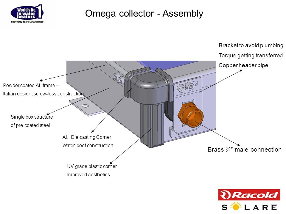Omega collector - Assembly Al. Die-casting Corner Water poof construction UV grade plastic corner Improved aesthetics Single box structure of pre-coat