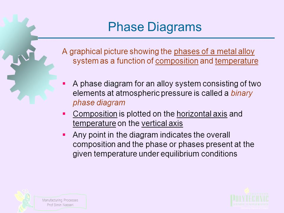 Manufacturing Processes Prof Simin Nasseri Phase Diagrams A graphical picture showing the phases of a metal alloy system as a function of composition