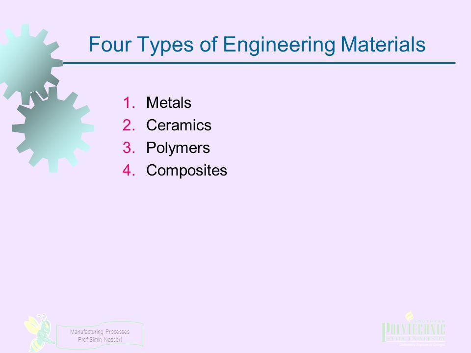 Manufacturing Processes Prof Simin Nasseri Four Types of Engineering Materials 1.Metals 2.Ceramics 3.Polymers 4.Composites