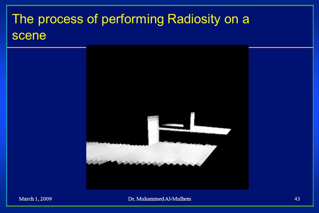 March 1, 2009Dr. Muhammed Al-Mulhem43 The process of performing Radiosity on a scene