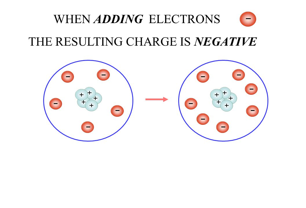 WHEN REMOVING ELECTRONS THE RESULTING CHARGE IS POSITIVE