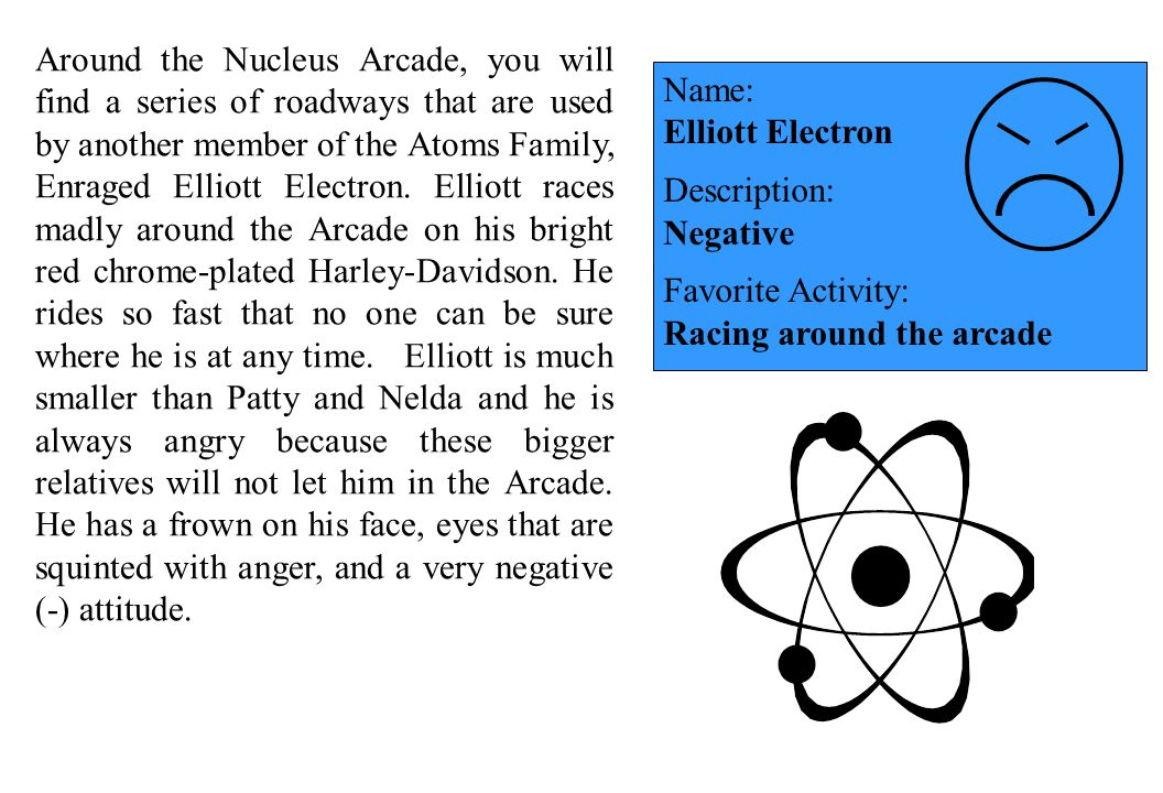 Name: Nelda Neutron Description: Neutral Favorite Activity: Hanging out at the Nucleus Arcade In the center of Matterville, there is a place called th