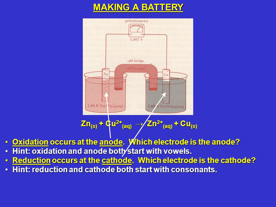 Zn (s) + Cu 2+ (aq) → Zn 2+ (aq) + Cu (s) Oxidation occurs at the anode. Which electrode is the anode?Oxidation occurs at the anode. Which electrode i