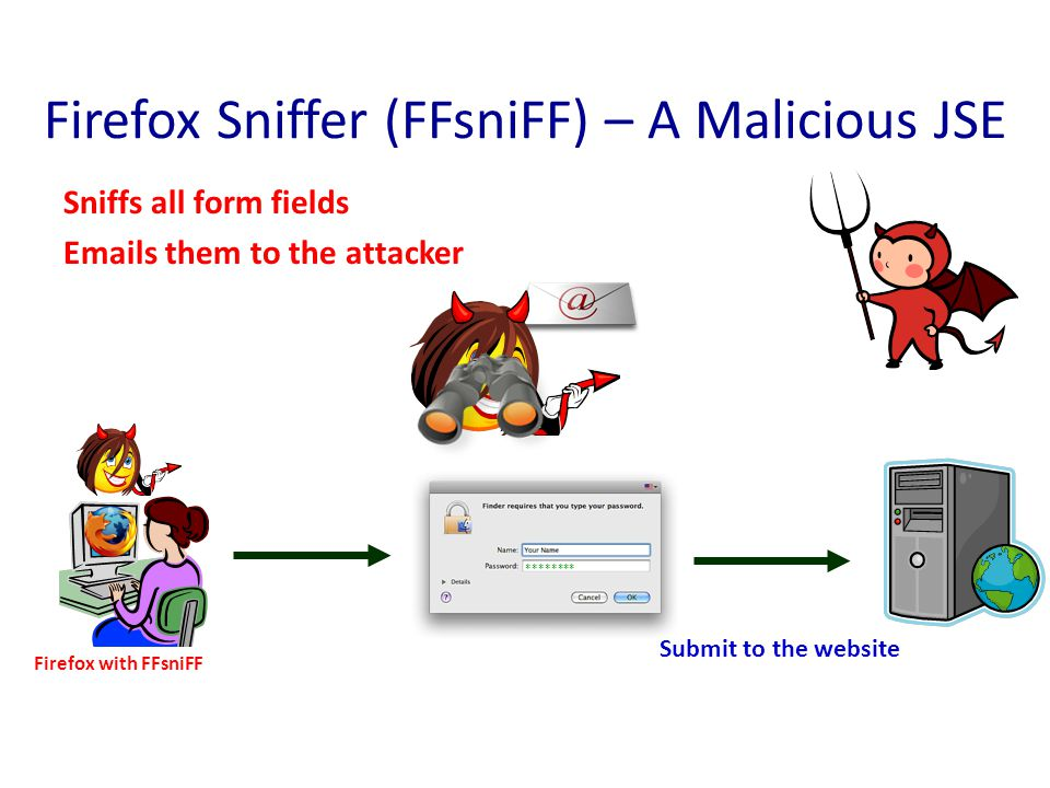 Firefox Sniffer (FFsniFF) – A Malicious JSE Sniffs all form fields Emails them to the attacker ******** Submit to the website Firefox with FFsniFF