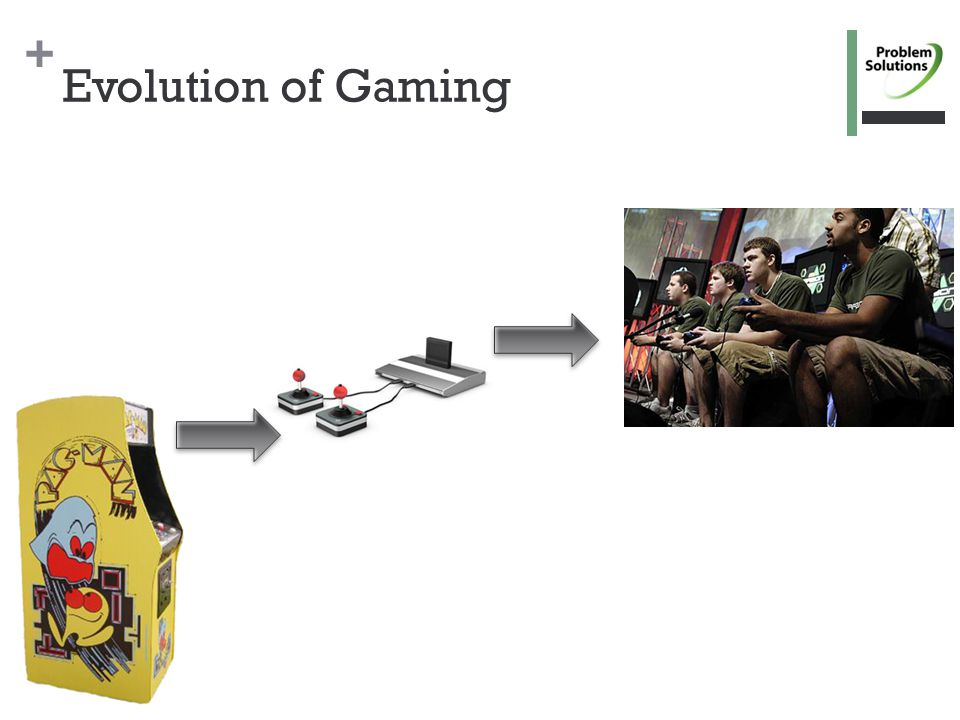 + Evolution of Gaming