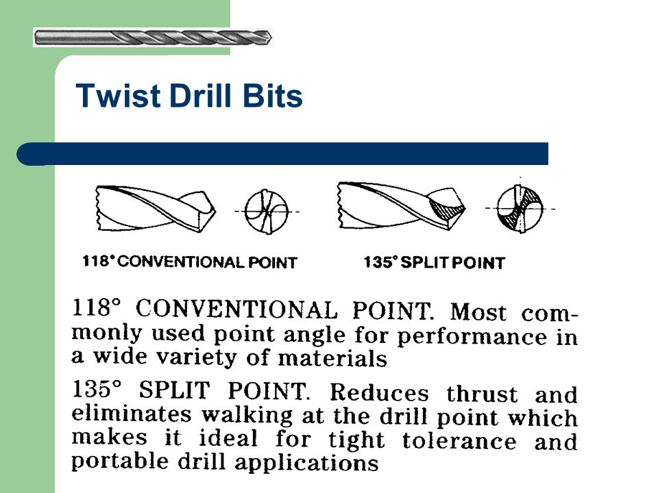Twist Drill Bits Fractional inch size 1/16,1/4, 3/8, 7/16, ½ Letter Size A-Z Number Size 1-80 Left hand drill bits cut when going in Reverse (usually