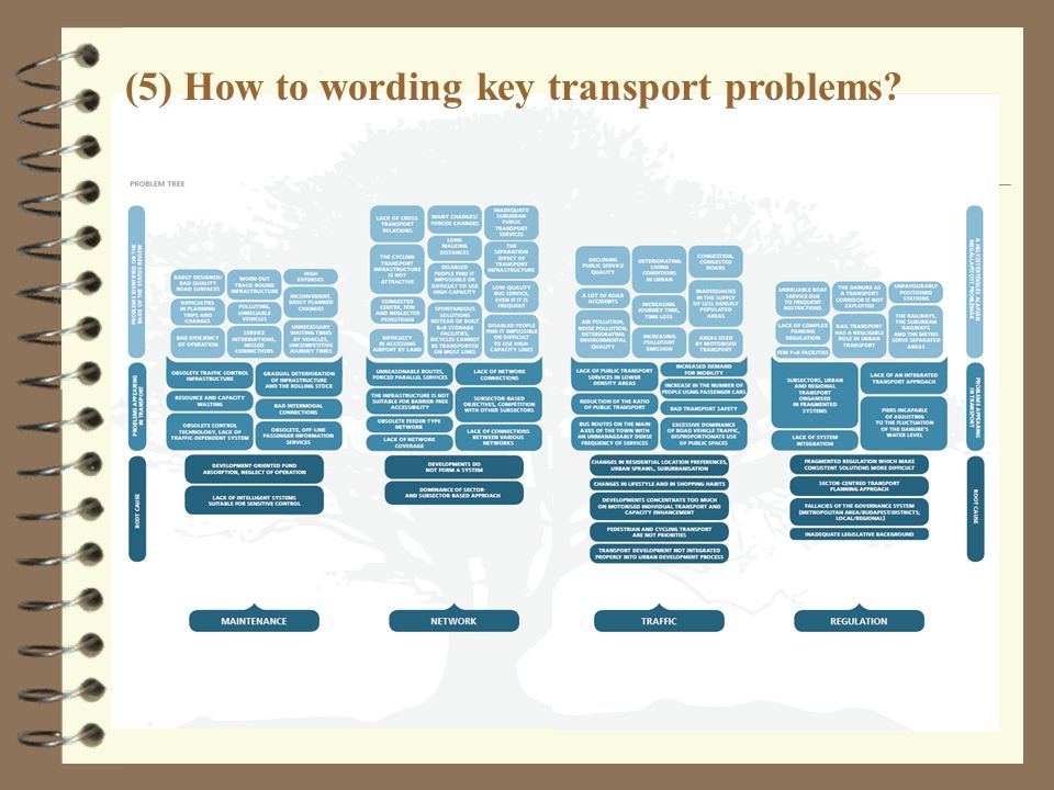 35 (5) How to wording key transport problems?