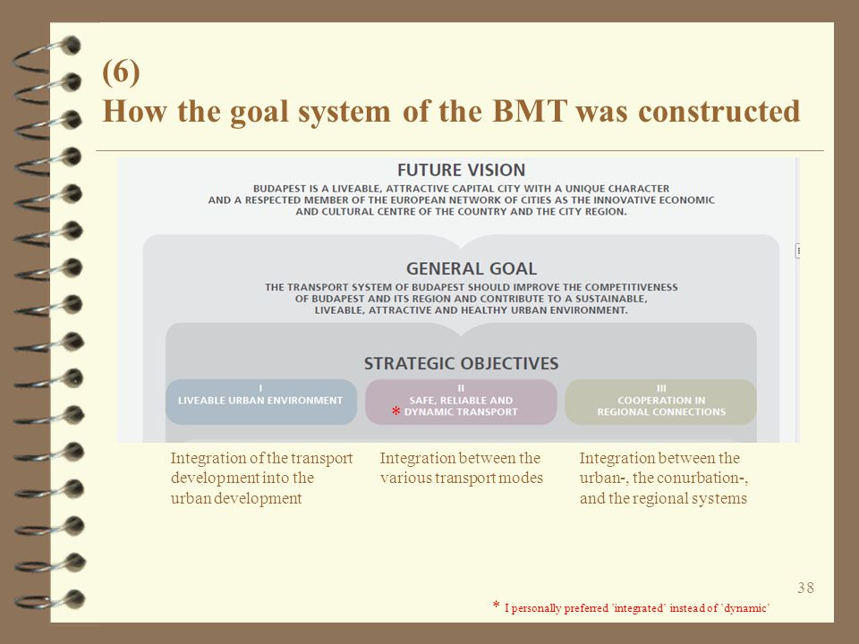 Integration of the transport development into the urban development 38 (6) How the goal system of the BMT was constructed Integration between the various transport modes Integration between the urban-, the conurbation-, and the regional systems * * I personally preferred 'integrated' instead of 'dynamic'