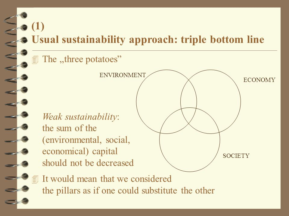 "(1) Usual sustainability approach: triple bottom line 4 The ""three potatoes Weak sustainability: the sum of the (environmental, social, economical) capital should not be decreased 4 It would mean that we considered the pillars as if one could substitute the other ENVIRONMENT SOCIETY ECONOMY"