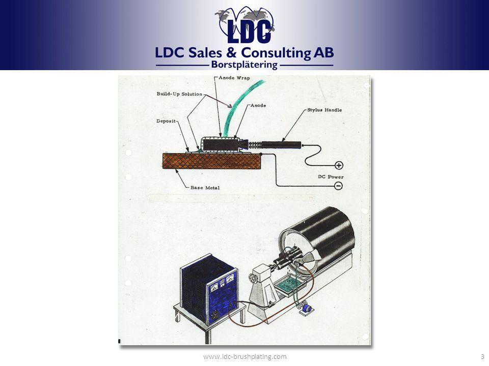 www.ldc-brushplating.com 14 LDC Brushplating Tel: +46 248 17440 info@LDCab.se All shar edges is to be grinded out.