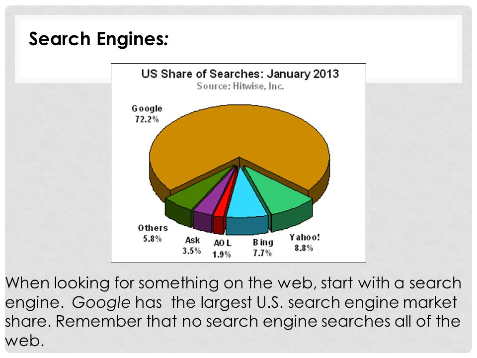 When looking for something on the web, start with a search engine.