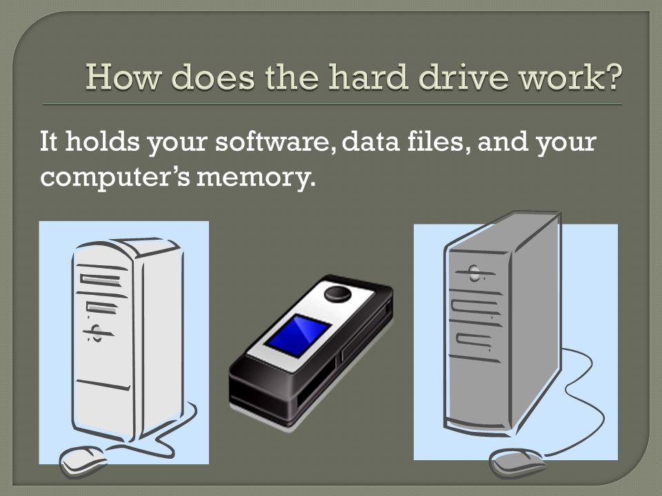 It holds your software, data files, and your computer's memory.