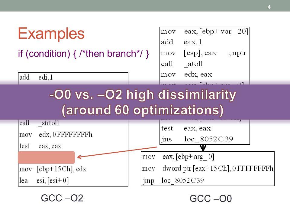 Examples 4 GCC –O2 GCC –O0 if (condition) { /*then branch*/ }