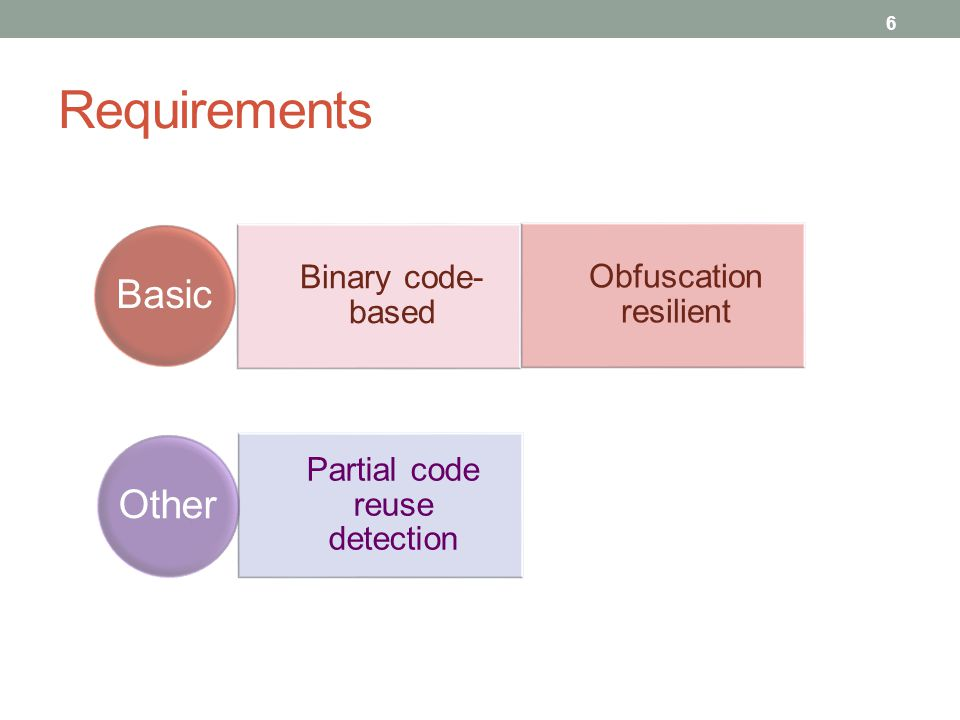 Requirements 6 Binary code- based Obfuscation resilient Basic Partial code reuse detection Other