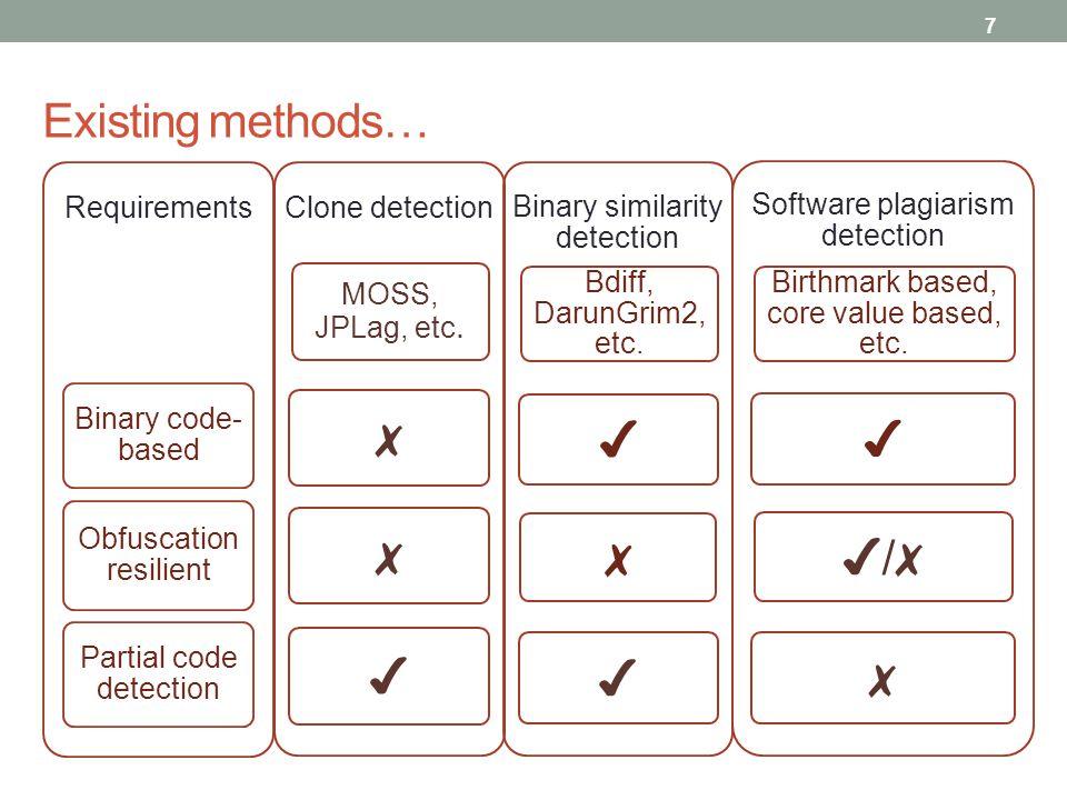 Existing methods… 7 Clone detection MOSS, JPLag, etc. ✗✗✔ Binary similarity detection Bdiff, DarunGrim2, etc. ✔ ✗ ✔ Requirements Binary code- based Ob