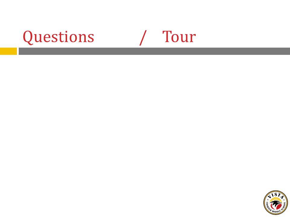 Questions / Tour