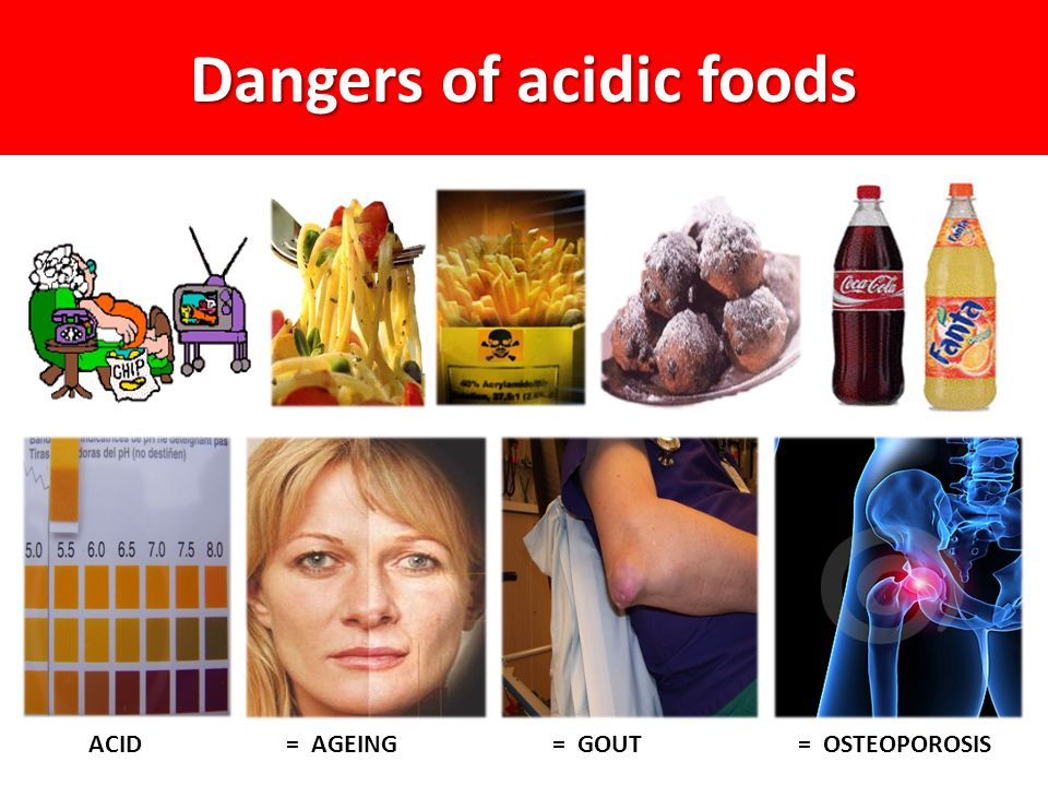 Dangers of acidic foods ACID = AGEING = GOUT = OSTEOPOROSIS