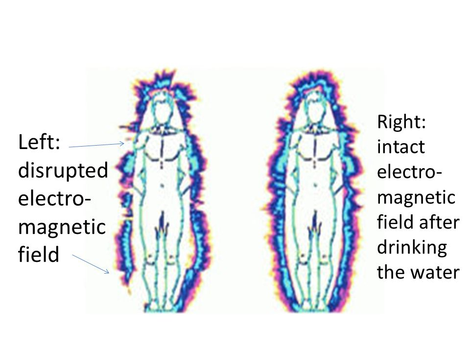 Left: disrupted electro- magnetic field Right: intact electro- magnetic field after drinking the water
